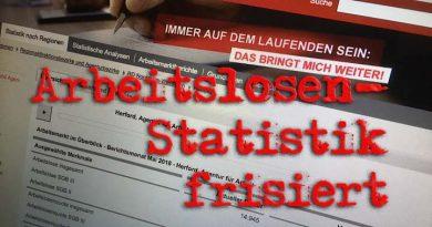 Arbeitslosenstatistik frisiert