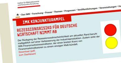 Neue Werte des IMK-Konjunkturindikators Rezessionsrisiko für die deutsche Wirtschaft spürbar gesunken
