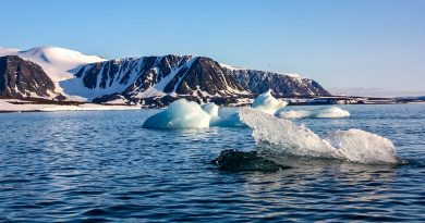 Effekt des KlimawandelsEffekt des Klimawandels